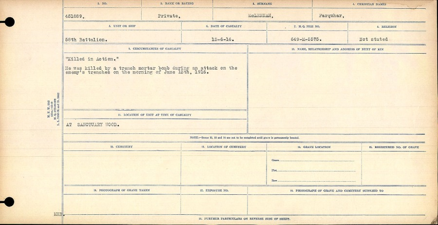 Circumstances of death - Ypres